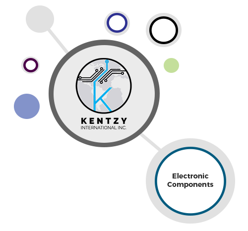 Electronic Components - Kentzy International, Inc.